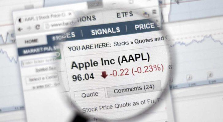 Apple stock gets $296 price target