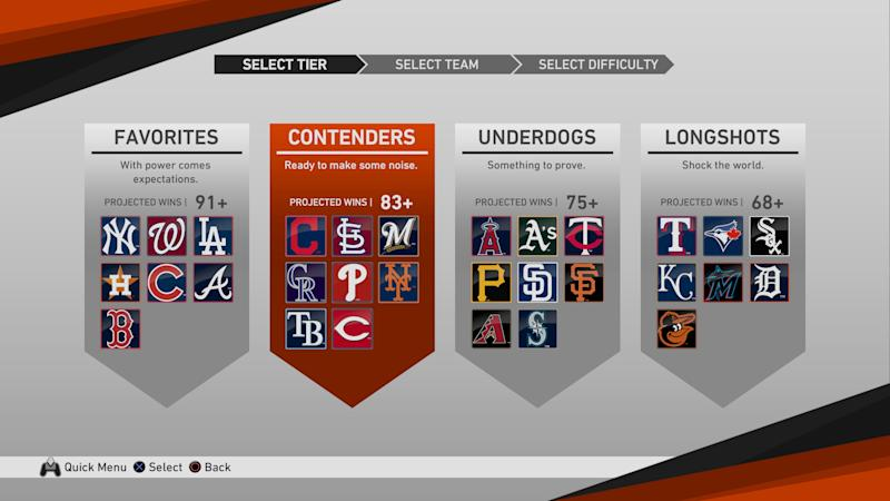 If you have what it takes, you can lead every team to a World Series win in March to October mode. (Image via MLB The Show 19)