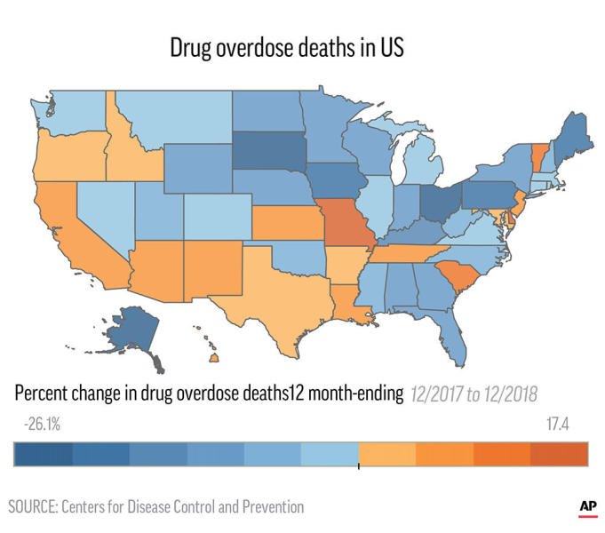 Percent change in drug overdose deaths by state.;