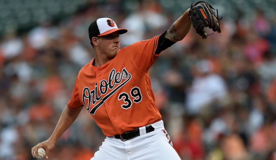 Kevin Gausman's strong second half is baked into his 2017 ADP.