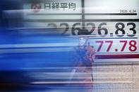 A man stands near an electronic stock board showing Japan's Nikkei 225 index as a vehicle passes by at a securities firm in Tokyo Wednesday, June 24, 2020. Asian shares were mostly higher on Wednesday with another mood boost from Wall Street, but fears persist over the surge in coronavirus cases in parts of the world. (AP Photo/Eugene Hoshiko)