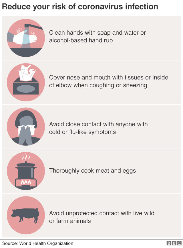 Infographic showing what you can do to reduce your risk of catching coronavirus
