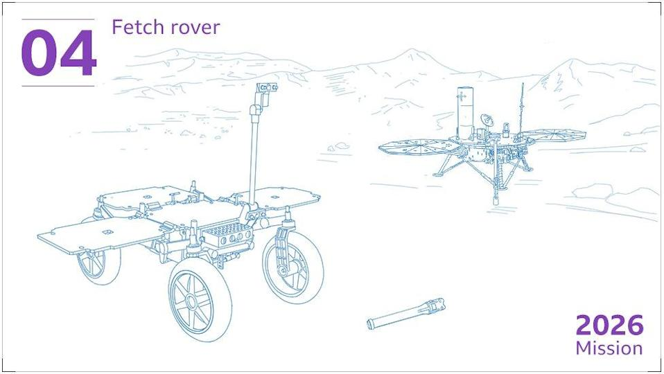 Later this decade - after 2026 - a second, smaller rover, to be built by the European Space Agency (Esa), will arrive on Mars. This