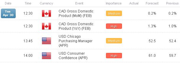 EURUSD_Holds_Under_1.3200_as_Markets_Await_Fed_Today_ECB_Tomorrow_Christopher_Vecchio_body_Picture_7.png, EUR/USD Holds Under $1.3200 as Markets Await Fed Today, ECB Tomorrow