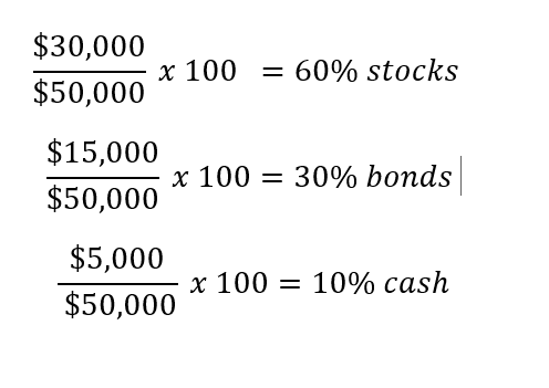 Calculations of asset allocation.
