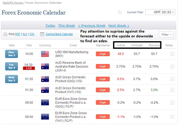 Basket_Approach_To_Forex_Trends_body_Picture_3.png, Bringing the Powerful Basket Approach to Forex Trends