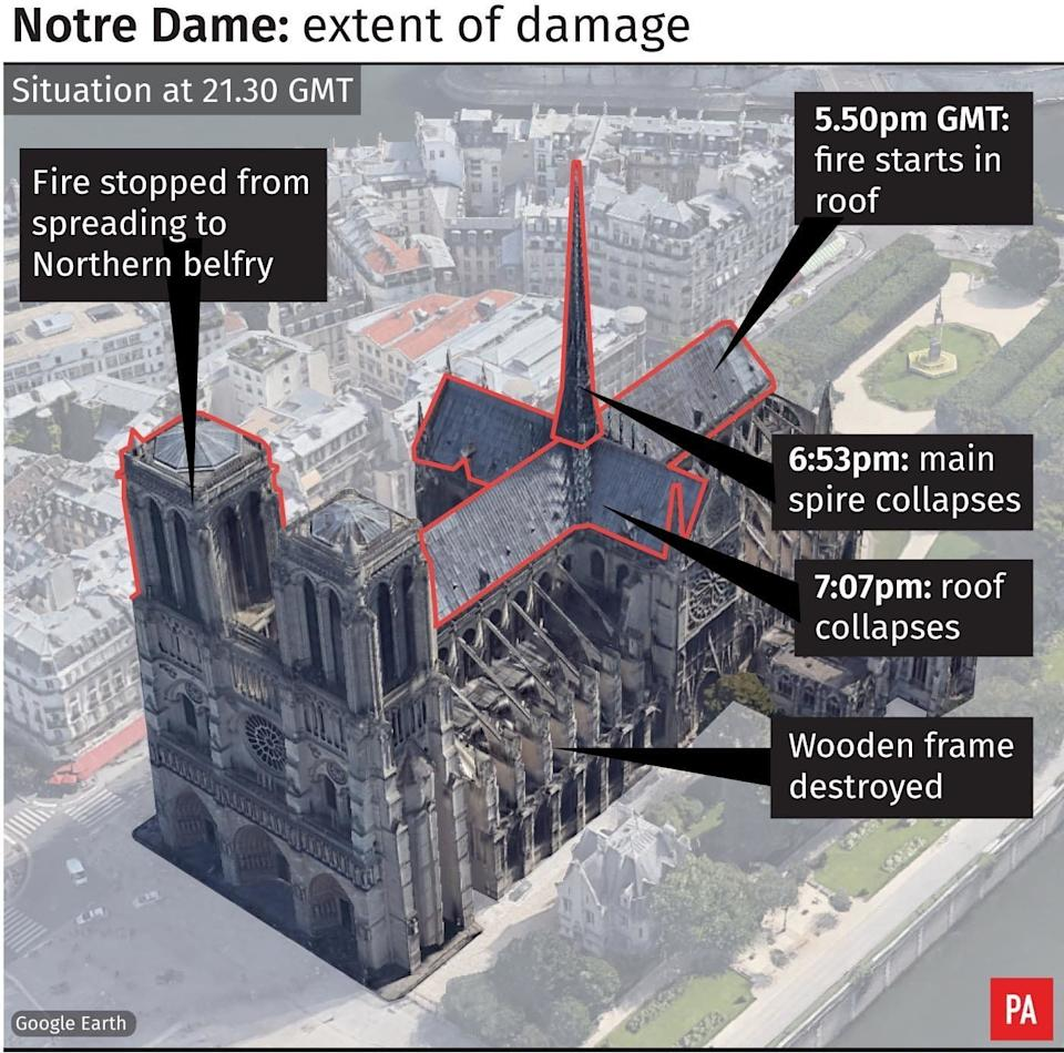 A graphic which shows how the fire spread through Notre Dame. (PA)