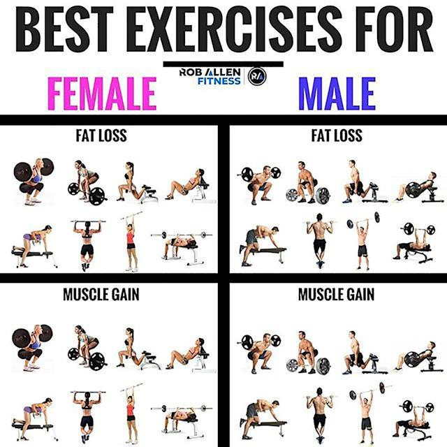 8 Most Effective Exercises For Fat Loss And Muscle Gains