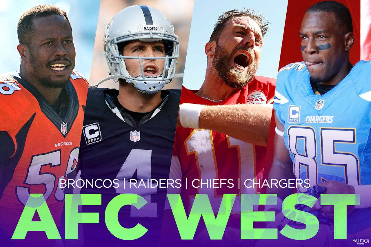 <p>I feel like you can make an argument for any AFC West team finishing in first place … and any team finishing last. The Kansas City Chiefs and Oakland Raiders were playoff teams last season and return most of their rosters. The Denver Broncos won a Super Bowl two seasons ago and still have a very good defense and some offensive playmakers (though quarterback is still iffy). And the Los Angeles Chargers were ridiculously unlucky last season and are bound for some better fortune. This is a tough division. </p>