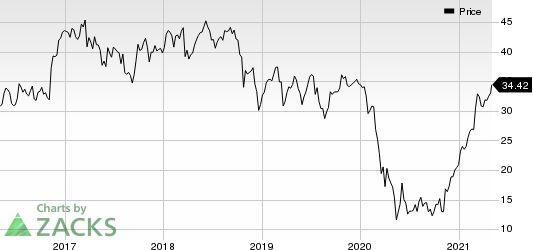 Great Western Bancorp, Inc. Price