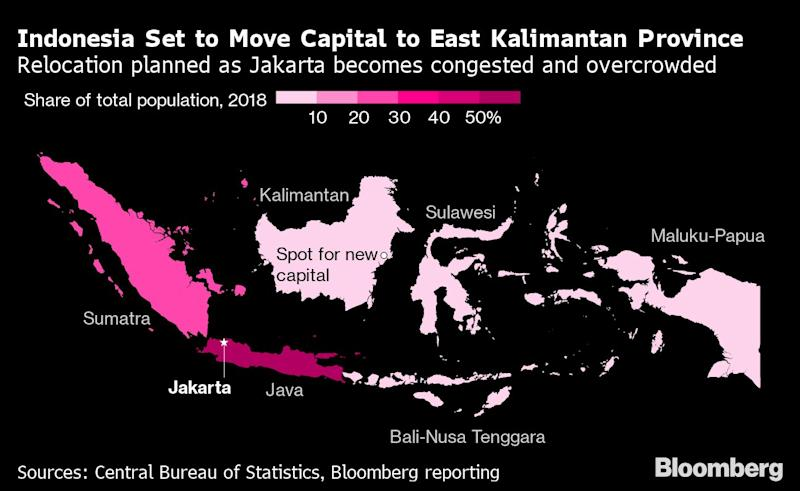 Speculators Are Already Rushing to Buy Land Around Indonesia's New Capital