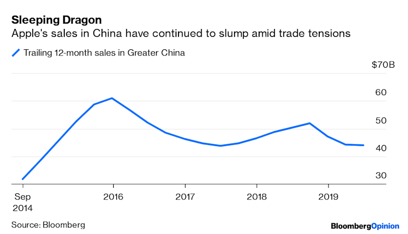 China Needs Apple in its Trade War With the U.S.
