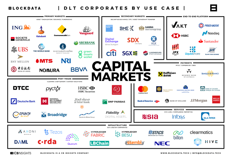 CB-MM-Capital-Markets-projects-3