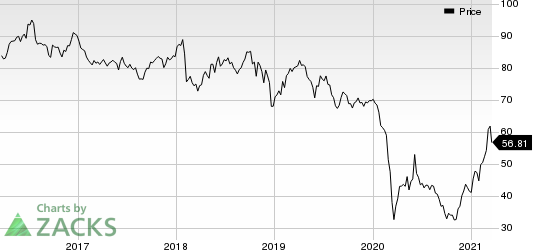 Exxon Mobil Corporation Price