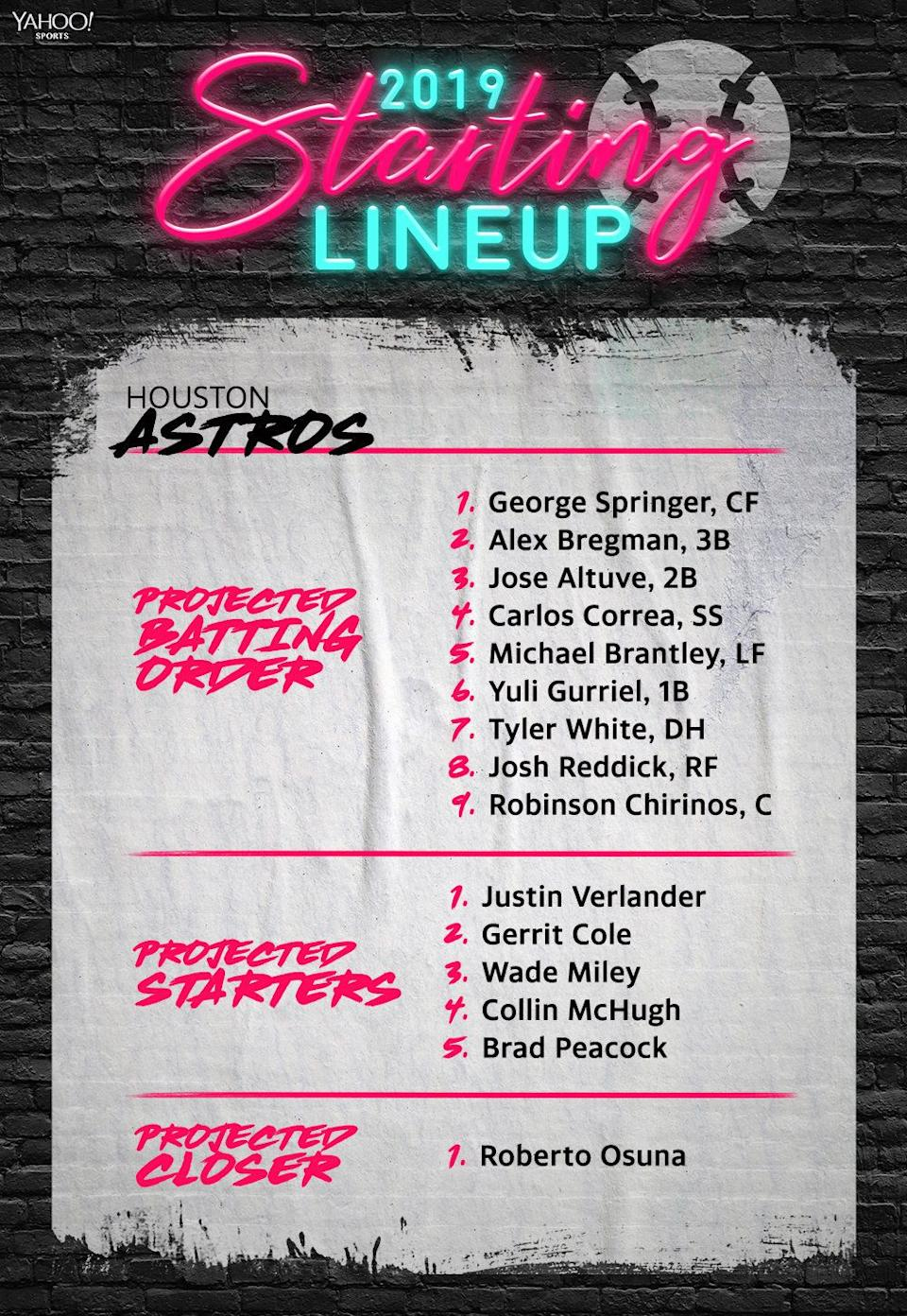The Houston Astros 2019 projected lineup. (Yahoo Sports)
