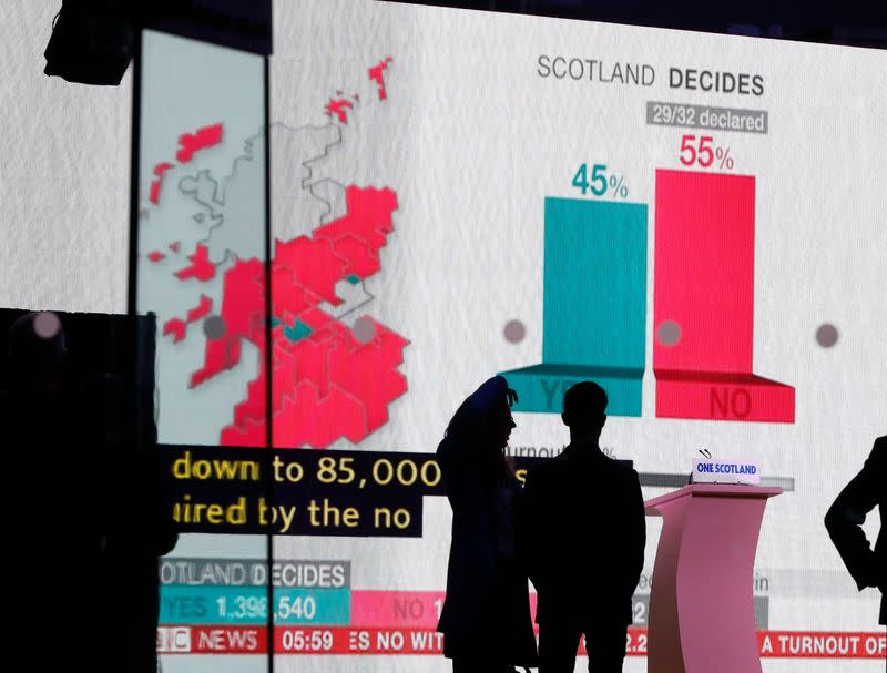 A screen displays the results of the Scottish vote on independence, in Edinburgh, Scotland
