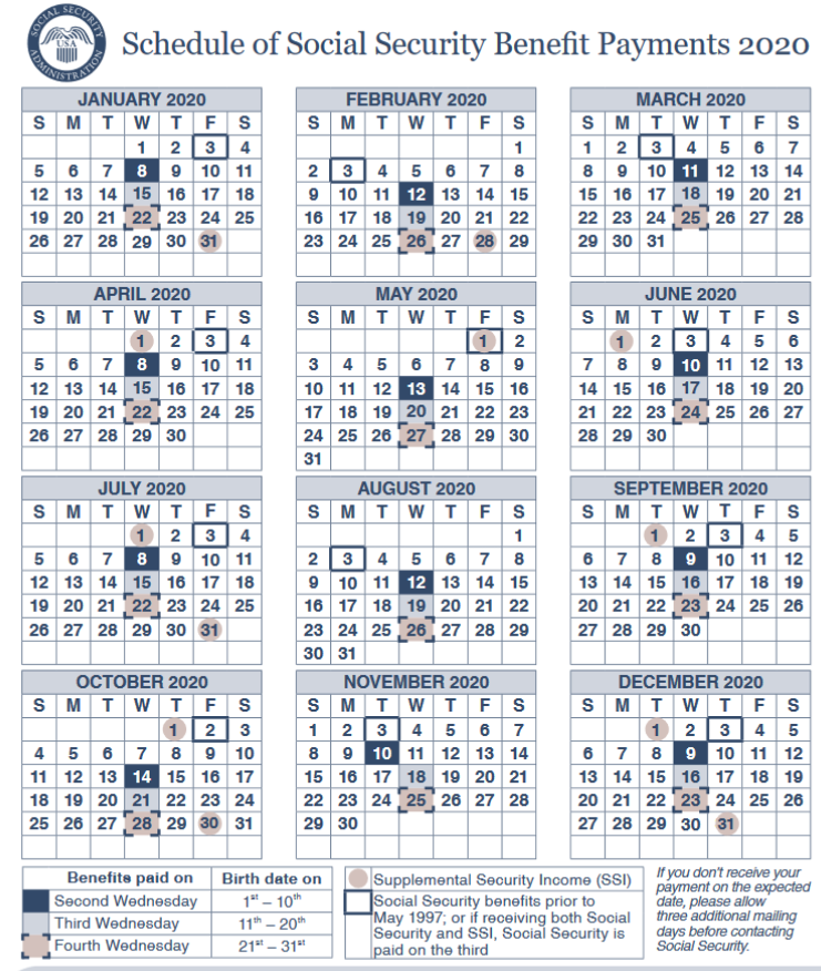 Calendar showing Social Security benefit payment dates in 2020.