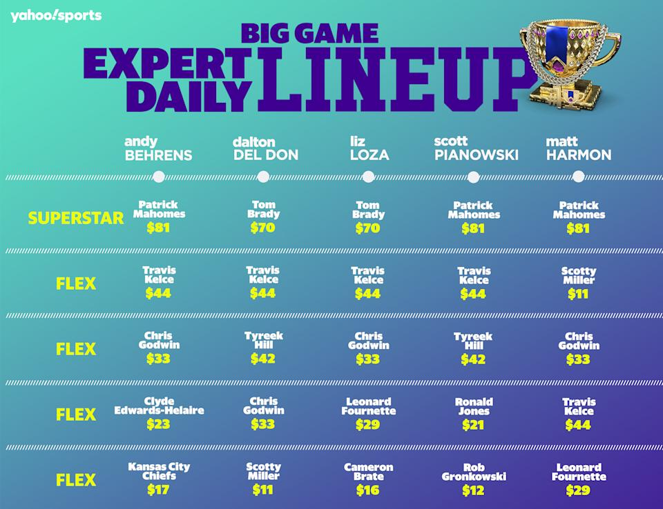 Big Game Expert Daily Lineups.