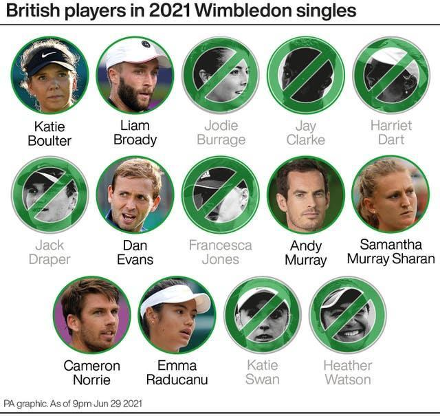 British players left in the 2021 Wimbledon singles