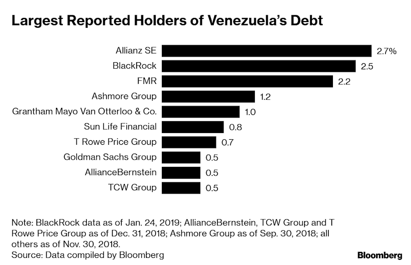 U.S. gives control over bank accounts to Venezuela challenger