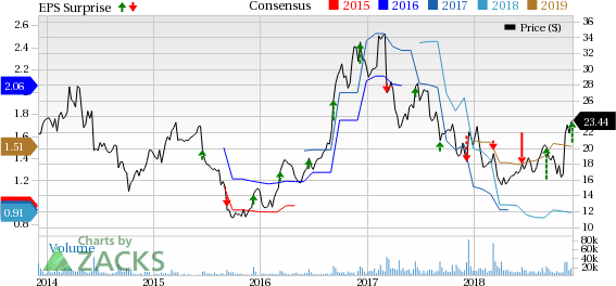 Finisar's (FNSR) Q2 Earnings Beat, Revenues Decline Y/Y