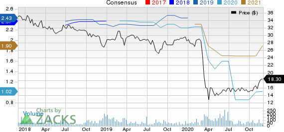 Bankwell Financial Group, Inc. Price and Consensus