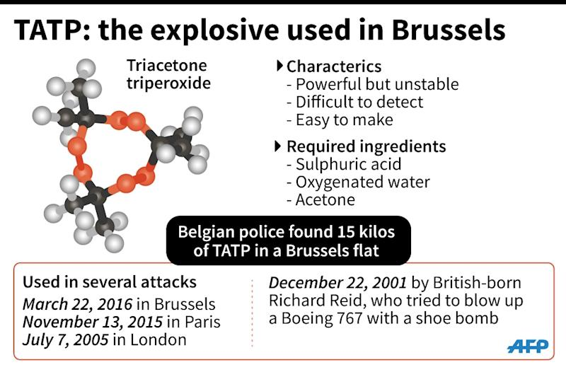 Fact file on the explosive TATP (AFP Photo/Tamara Hoha, Paul Defosseux)