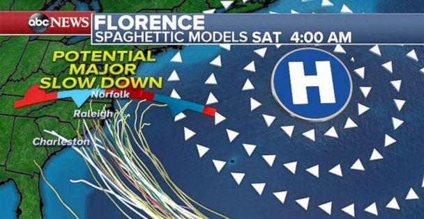 PHOTO: A high-pressure system could cause major slowdown for Florence through the week ahead. (ABC News)
