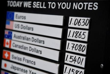 FILE PHOTO: A board displaying buying and selling rates is seen outside of a currency exchange outlet in London