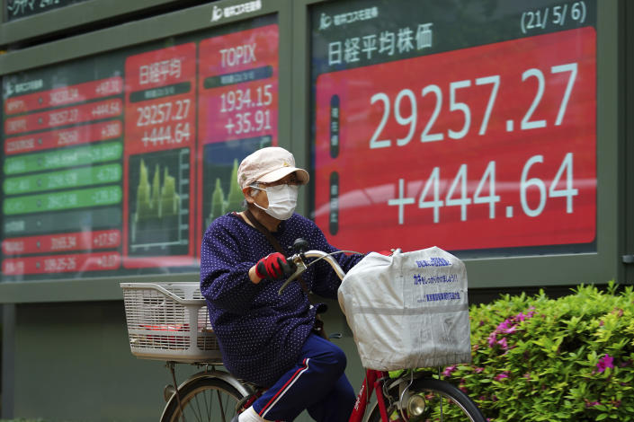 A woman wearing a protective mask rides a bicycle in front of an electronic stock board showing Japan's Nikkei 225 index at a securities firm Thursday, May 6, 2021, in Tokyo. Asian shares were mixed Thursday on cautious optimism about upcoming company earnings reports showing some recovery from the damage of the coronavirus pandemic. (AP Photo/Eugene Hoshiko)
