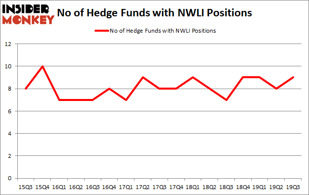 Is NWLI A Good Stock To Buy?