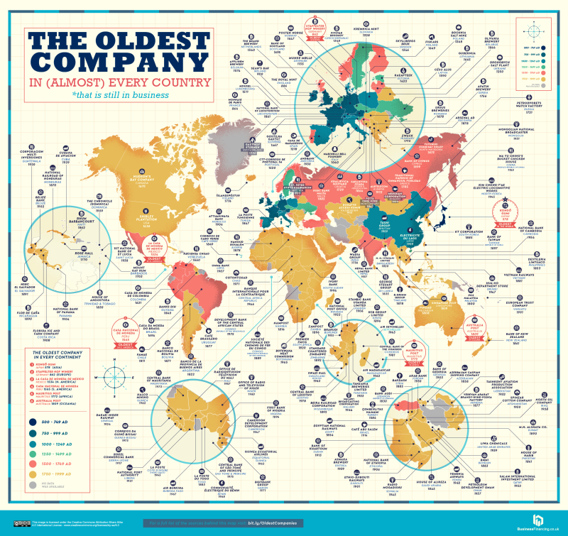 The oldest company in each country, coloured by age. (Image: BusinessFinancing.co.uk)