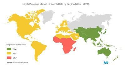 Digital Signage Market - Geographical Segmentation