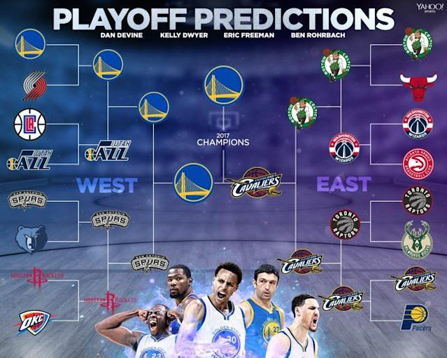 The BDL's path to the 2017 NBA title was almost a consensus. (Thanks to Amber Matsumoto on graphics.)