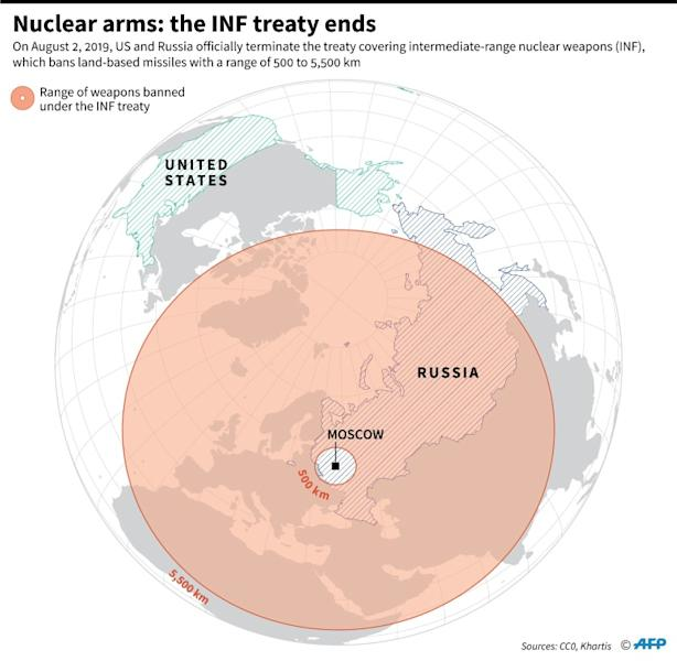 Map showing the range of nuclear weapons covered by the 1987 INF, which the United States and Russia have officially abandoned (AFP Photo/Sabrina BLANCHARD)