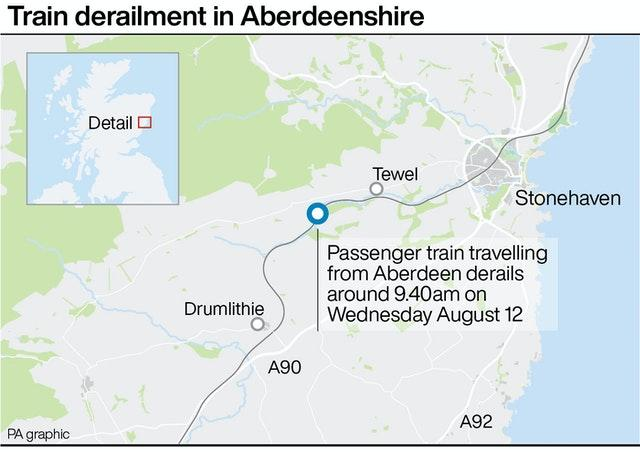 Train derailment in Aberdeenshire