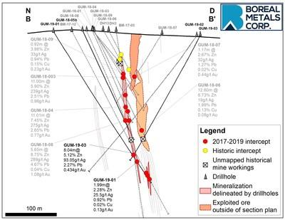 Figure 1. Östra Silvberg plan map drilling results (CNW Group/Boreal Metals)
