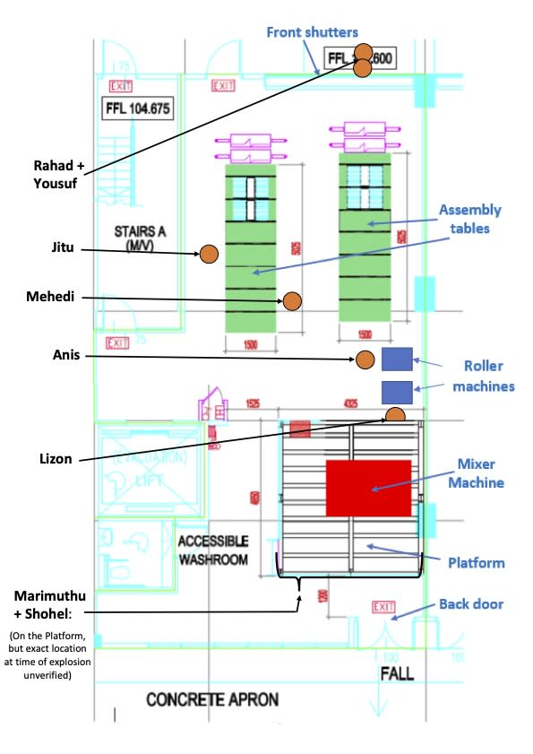 A graphic illustrating the respective positions of the eight workers during the blast at Platinum@Pioneer building on 24 February 2021. (INFOGRAPHIC: Attorney-General's Chambers)