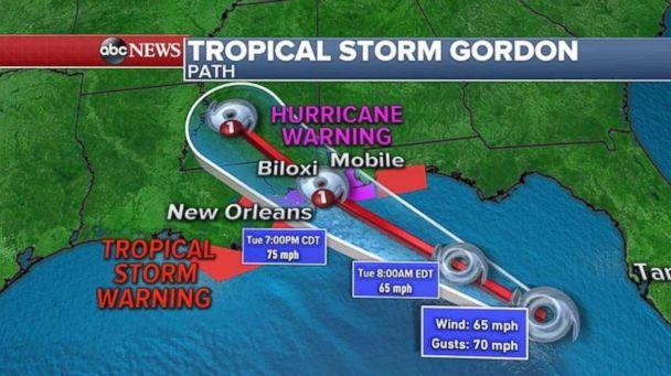 The path for Tropical Storm Gordon takes it into the Gulf Coast around Biloxi, Miss., late Tuesday, Sept. 4, 2018. (ABC News)