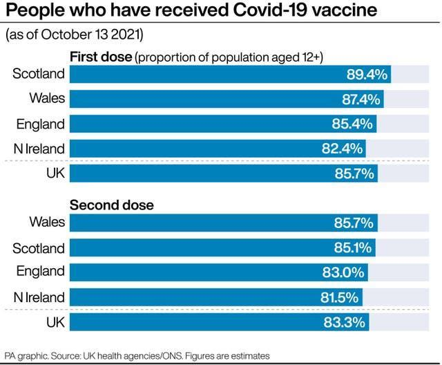People who have received Covid-19 vaccine