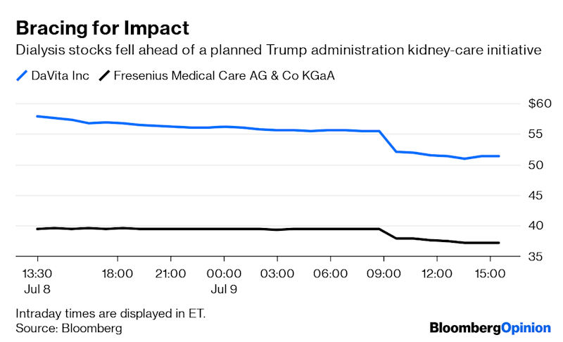 Kidney Care Partners Supports Trump Administration's Executive Order on Kidney Care