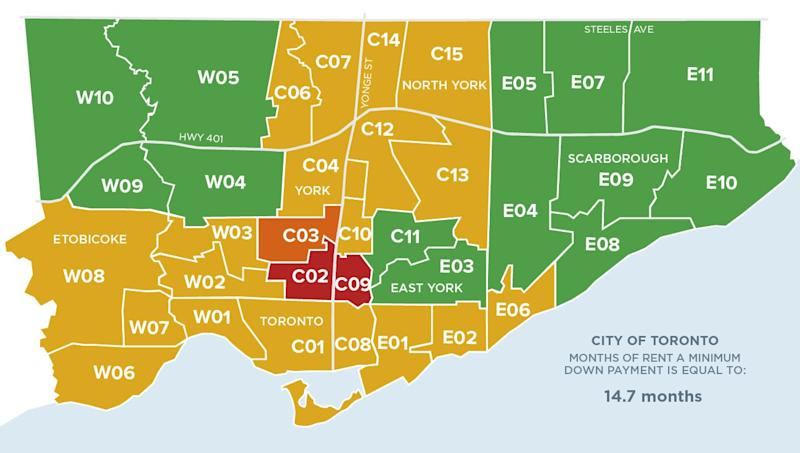 Areas in green denote relatively affordable neighbourhoods, while those in red indicate extremely unaffordable areas. (Photo: Zoocasa)