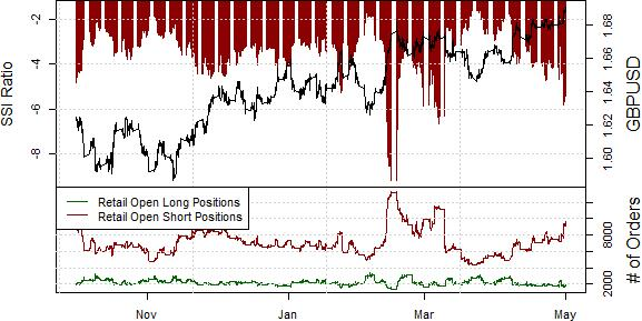 ssi_gbp-usd_body_Picture_15.png, British Pound Forecast Calls for Strength
