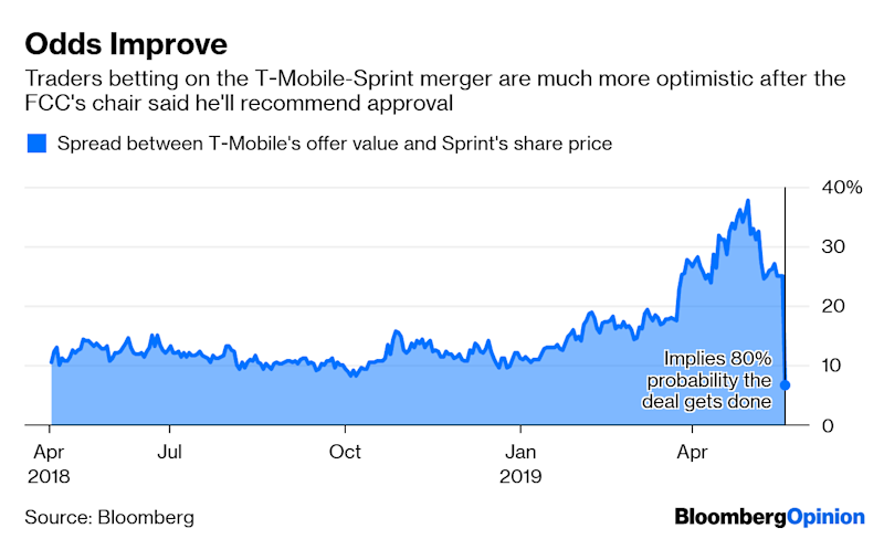The Market Needs to Be More Skeptical About T-Mobile-Sprint