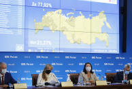 """Head of Russian Central Election Commission Ella Pamfilova, center left, and Secretary of the Commission Maya Grishina, center right, wearing a face mask and gloves to protect against coronavirus attend a news conference in Moscow, Russia, Thursday, July 2, 2020, sits in front of the screen showing a map of Russia with signs that read: """"Yes: 77,92%"""", top left, """"No: 21.27%"""", lower left. Almost 78% of voters in Russia have approved amendments to the country's constitution that will allow President Vladimir Putin to stay in power until 2036, Russian election officials said Thursday after all the votes were counted. Kremlin critics said the vote was rigged. (AP Photo/Alexander Zemlianichenko)"""