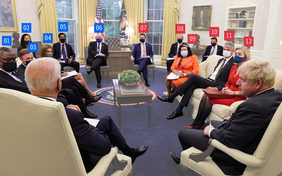 Prime Minister Boris Johnson holds a bilateral meeting with President Joe Biden in the Oval Office in the White House