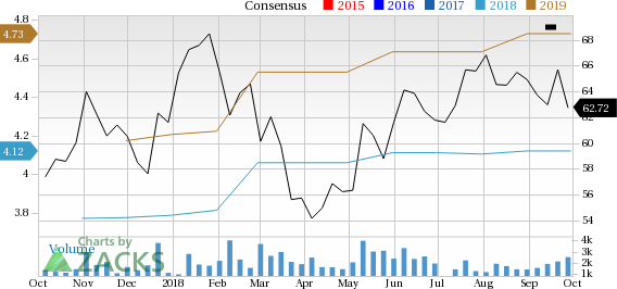 Is Cabot Corporation (CBT) a great pick from the value investor's perspective right now? Read on to know more.