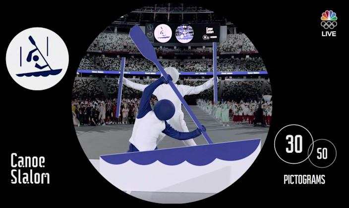 Two actors recreate the canoe pictogram for the Olympics.