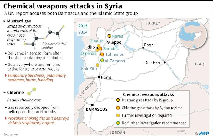 Chemical weapons attacks in Syria (AFP Photo/Alain BOMMENEL, Jean Michel CORNU, Sabrina BLANCHARD)