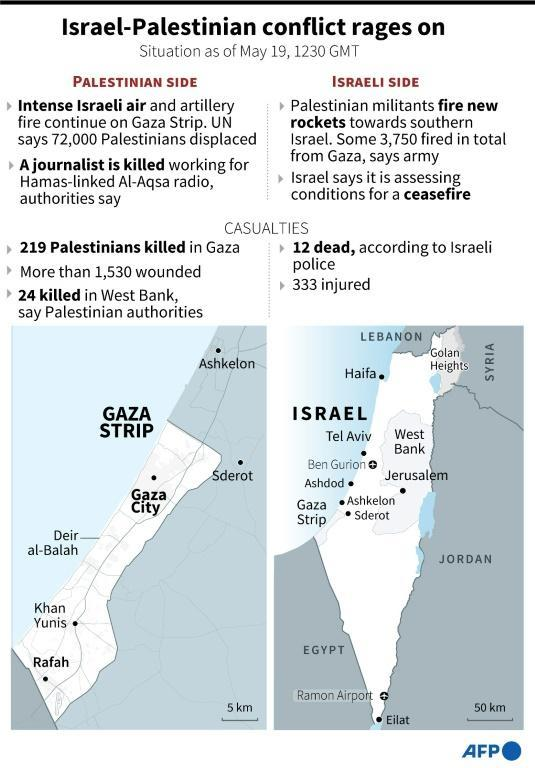 Israel-Palestinian conflict